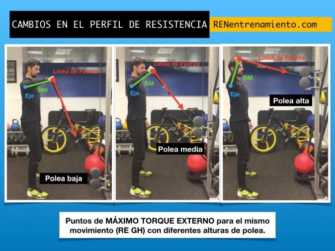 PERFIL DE RESISTENCIA POLEAS.001